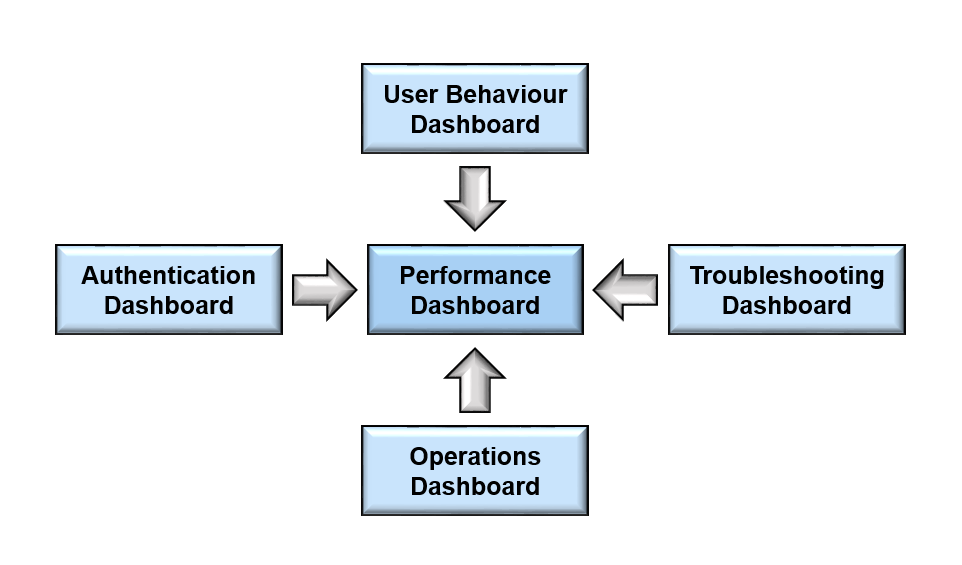 Module mit Rahmen